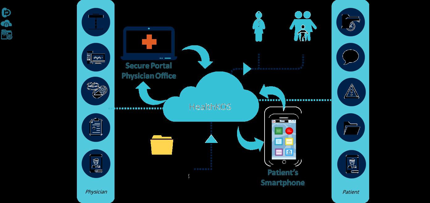 Healthkos-info-graphics